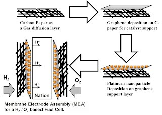 Electrical Fuel Cells additionally Well Water Storage System Schematics likewise  on wiring diagrams for electric stimulation